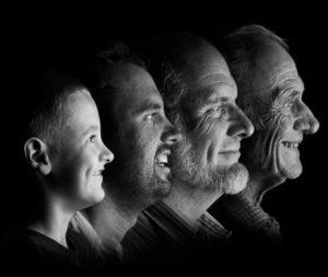 Поколения людей