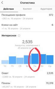 """Пункт: """"Статистика"""""""