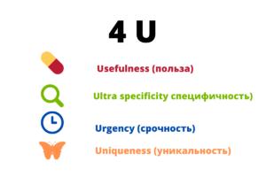 Методика 4U