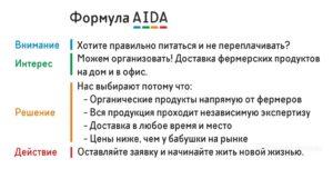 Пример АИДА в торговле